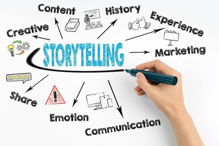 داستانگویی به جای تبلیغات